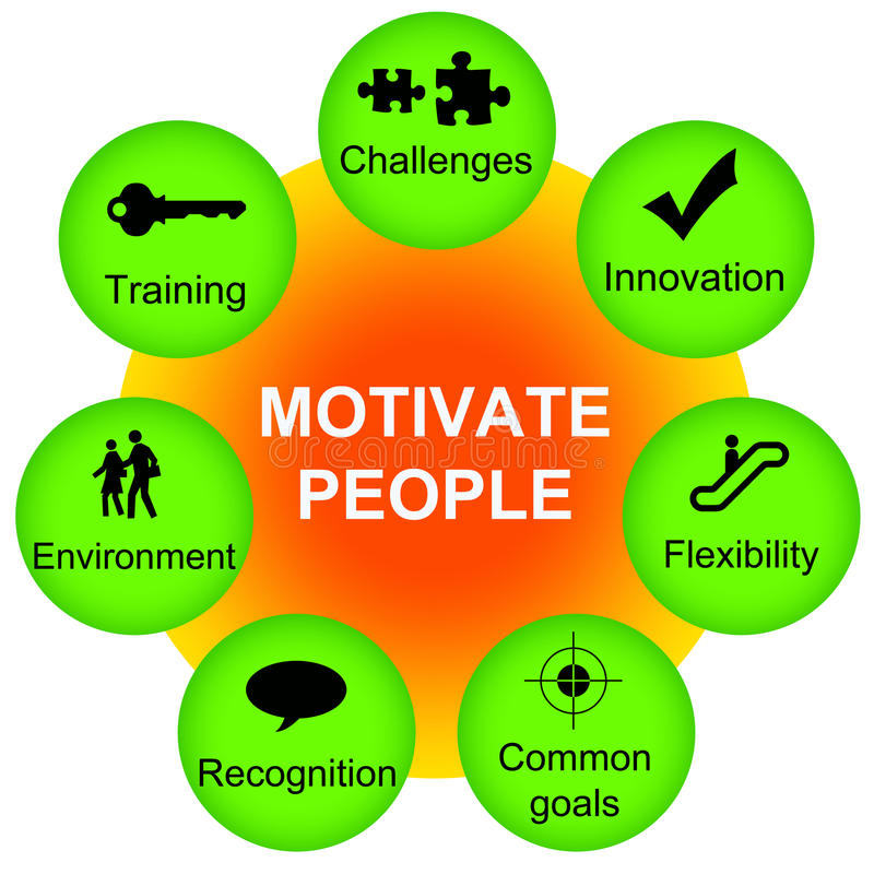 Motiveer mensen vector illustratie