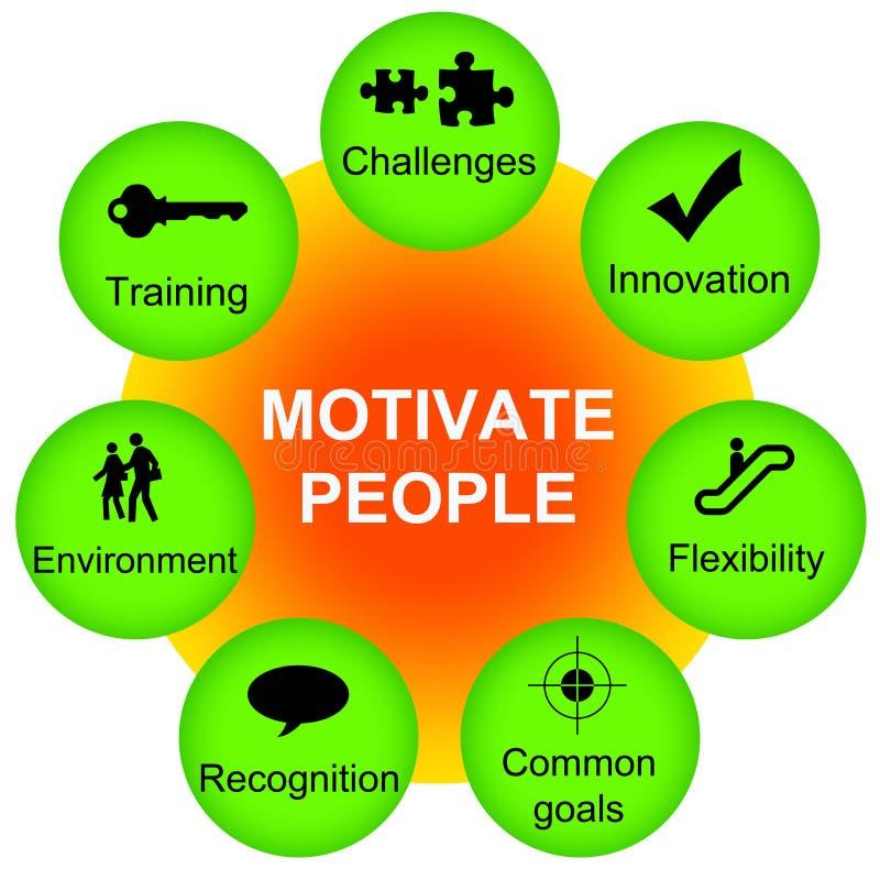 Motivieren Sie Leute vektor abbildung