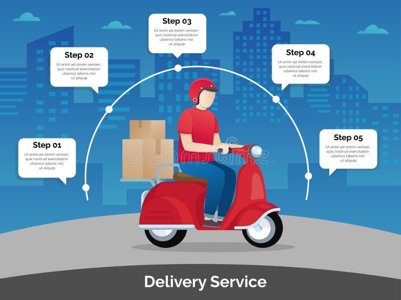Moto de scooter de tour de messager de la livraison illustration libre de droits