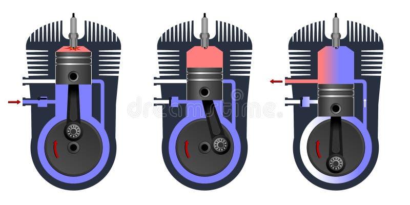 Motor libre illustration