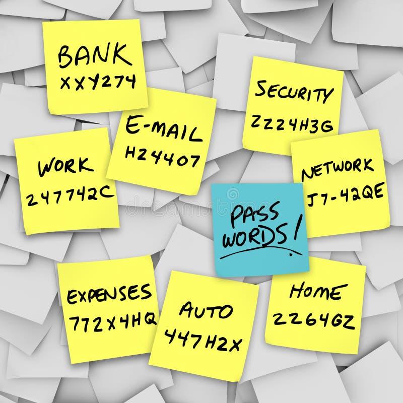 Mots de passe écrits sur les notes collantes illustration libre de droits