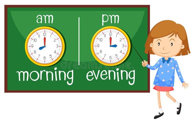 Motsatt wordcard för morgon och afton royaltyfri illustrationer