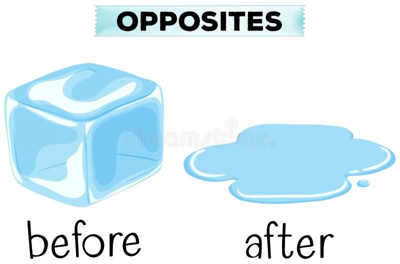 Motsatta ord för före och efter vektor illustrationer