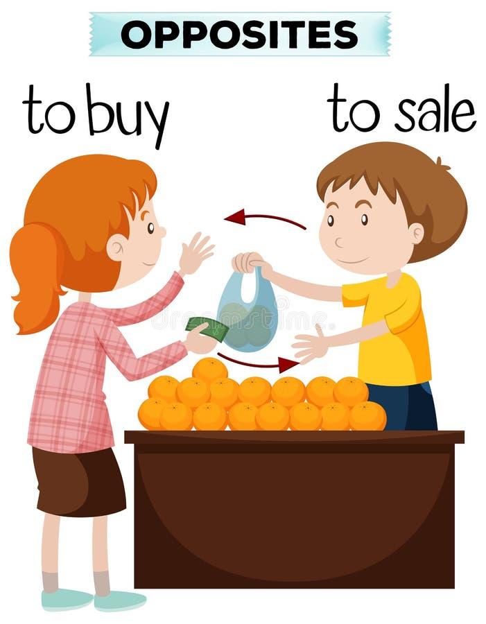 Motsatta ord för köp och försäljning stock illustrationer