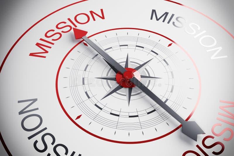 Motywacja kompas royalty ilustracja