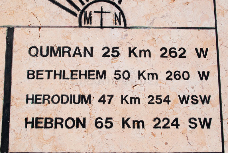 Mount Nebo, Jordan, Middle East, sign. Jordan 05/10/2013: plaque with the distances to the main places and cities on Mount Nebo, elevated ridge mentioned in the royalty free stock image