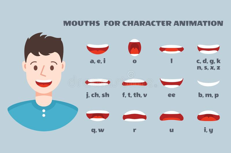 Mouth sync. Male face with lips talking expression set. Articulation and smile, speaking mouths animation vector vector illustration