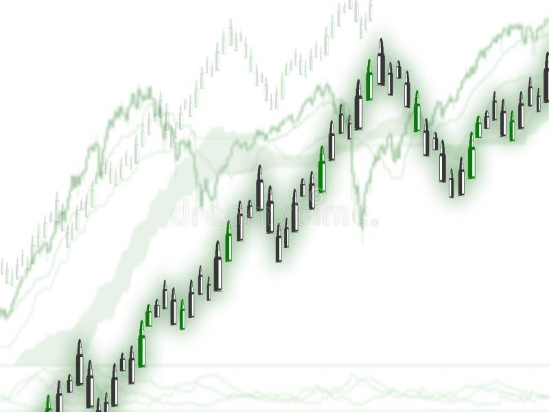 Movimento do preço do ganho do lucro imagem de stock royalty free