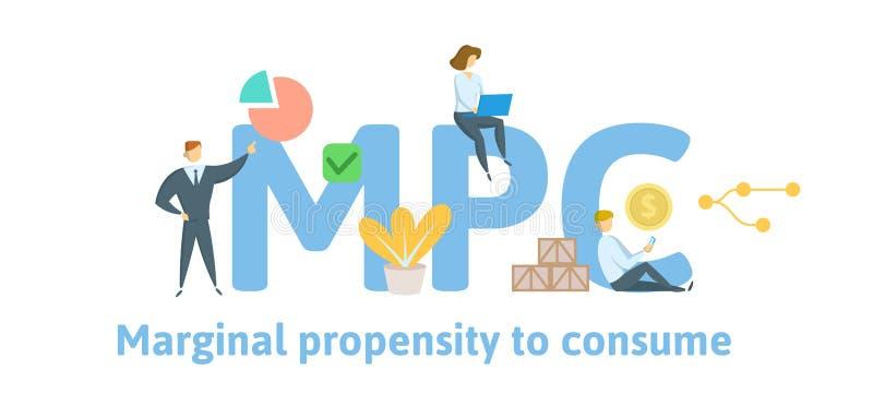 MPC marginell fallenhet att konsumera Begrepp med nyckelord, bokstäver och symboler Plan vektorillustration Isolerat på stock illustrationer