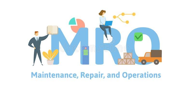 MRO, Onderhoud, Reparatie, en Verrichtingen Concept met sleutelwoorden, brieven en pictogrammen Vlakke vectorillustratie Geïsolee royalty-vrije illustratie