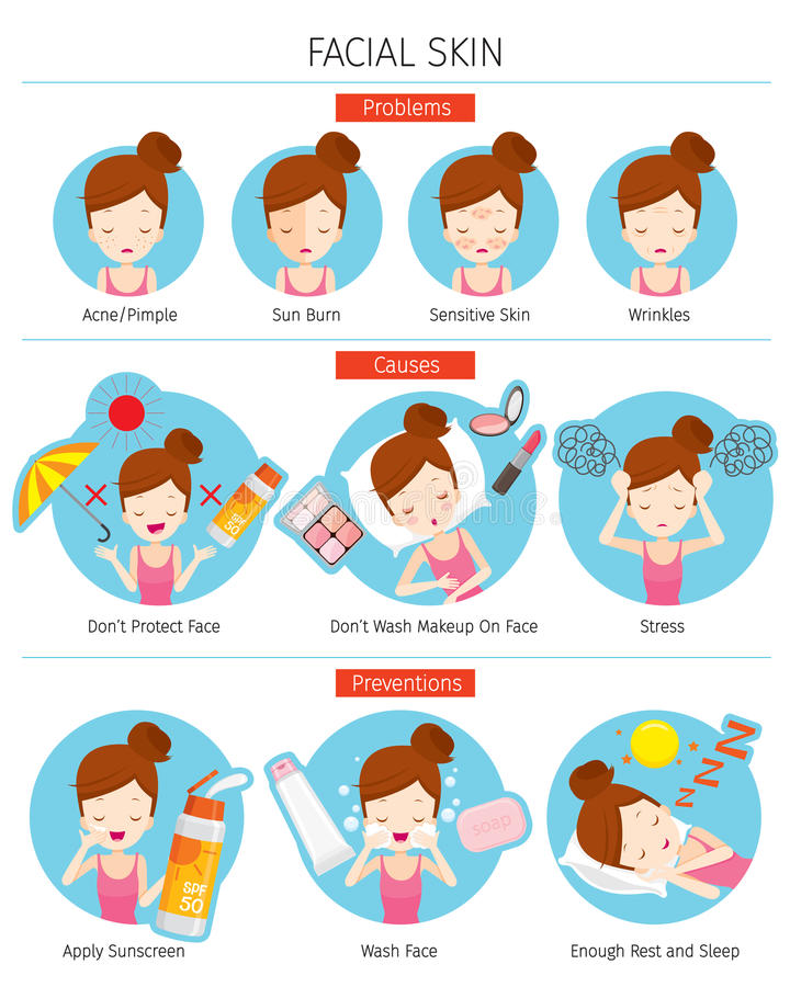 Muchacha con problemas de piel faciales, causa, prevención ilustración del vector