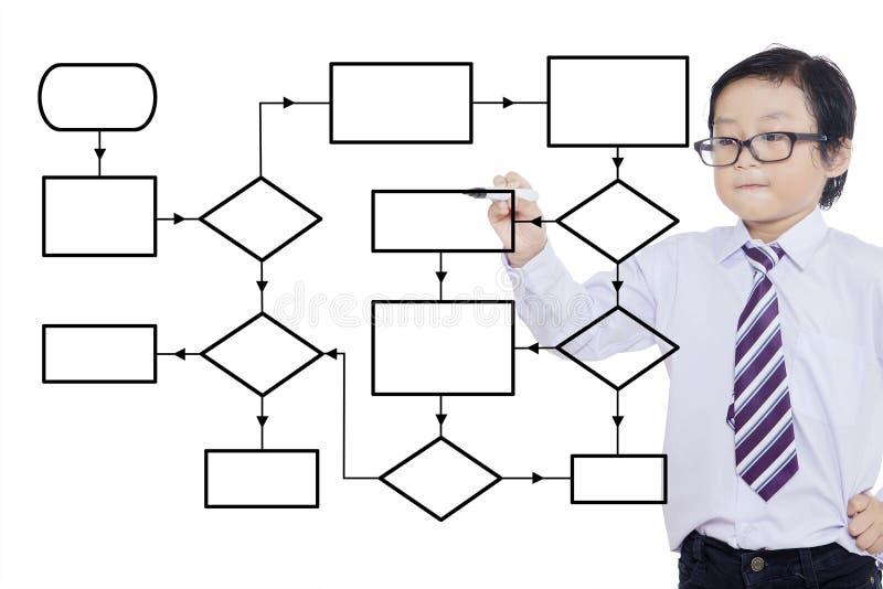 Muchacho que dibuja el organigrama vacío imagen de archivo