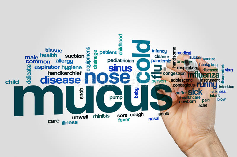 Mucus word cloud. Concept on grey background stock photos
