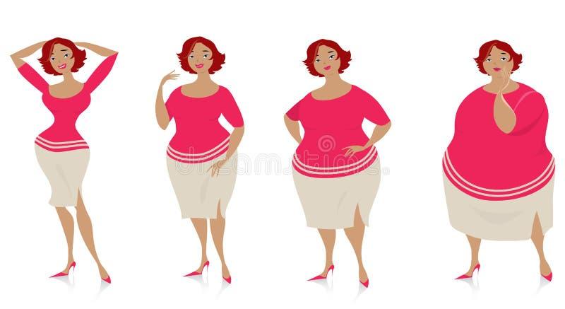 Mudanças do tamanho após a dieta ilustração royalty free