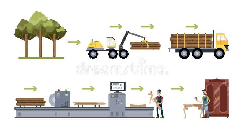 Muebles de madera para el proceso de producción casera Industria de madera stock de ilustración