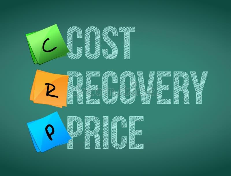 muestra de la pizarra de la nota de los posts del precio de la recuperación de costes ilustración del vector