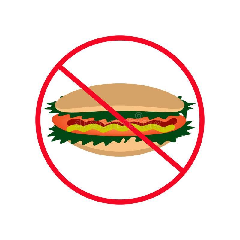 Muestra de la prohibición Perrito caliente Hamburguesa Alimentos de preparación rápida Ejemplo del vector en fondo aislado stock de ilustración