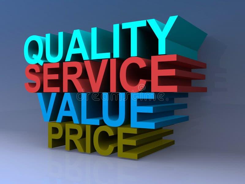 Muestra del precio del valor del servicio de calidad libre illustration