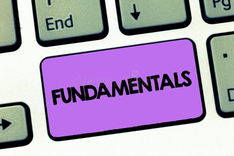 Muestra del texto que muestra fundamentales Principios primarios centrales de las reglas de la foto conceptual en los cuales se b fotografía de archivo