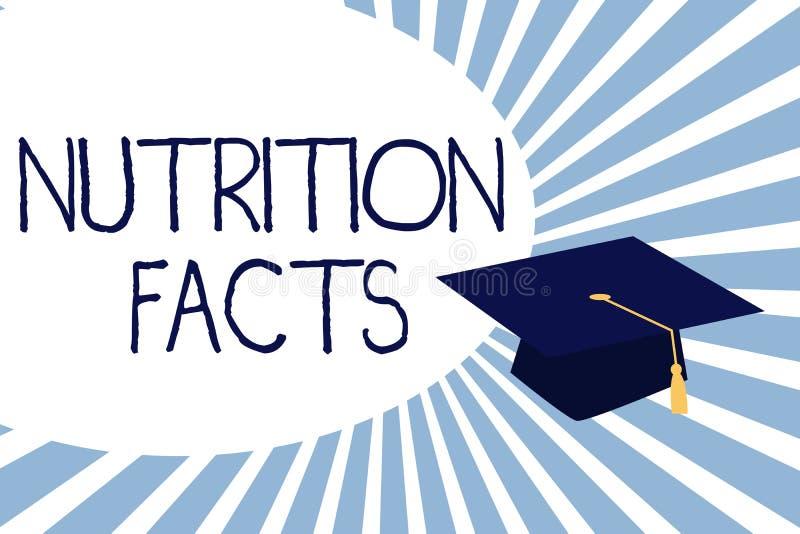 Muestra del texto que muestra hechos de la nutrición Información detallada de la foto conceptual sobre los alimentos de la comida ilustración del vector