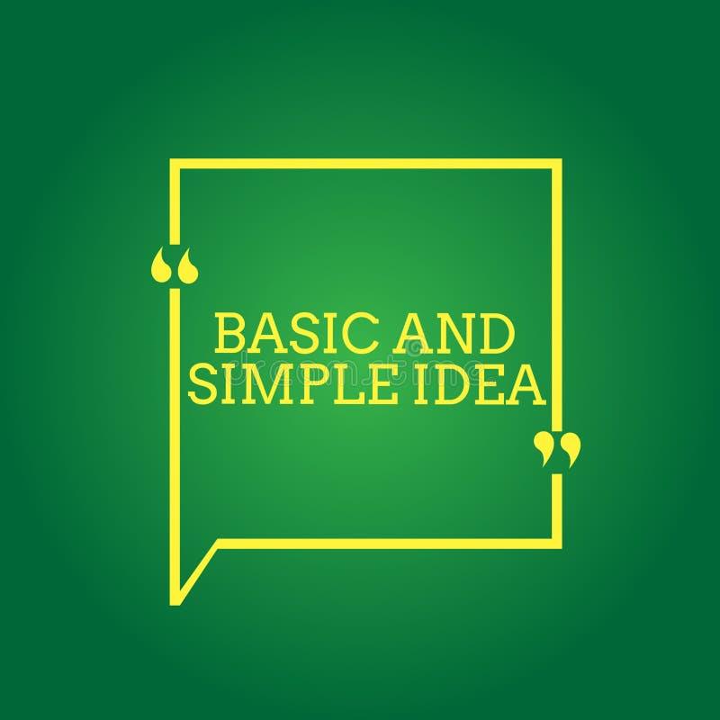 Muestra del texto que muestra idea básica y simple Imágenes mentales o sugerencias del llano conceptual de la foto una opinión co ilustración del vector