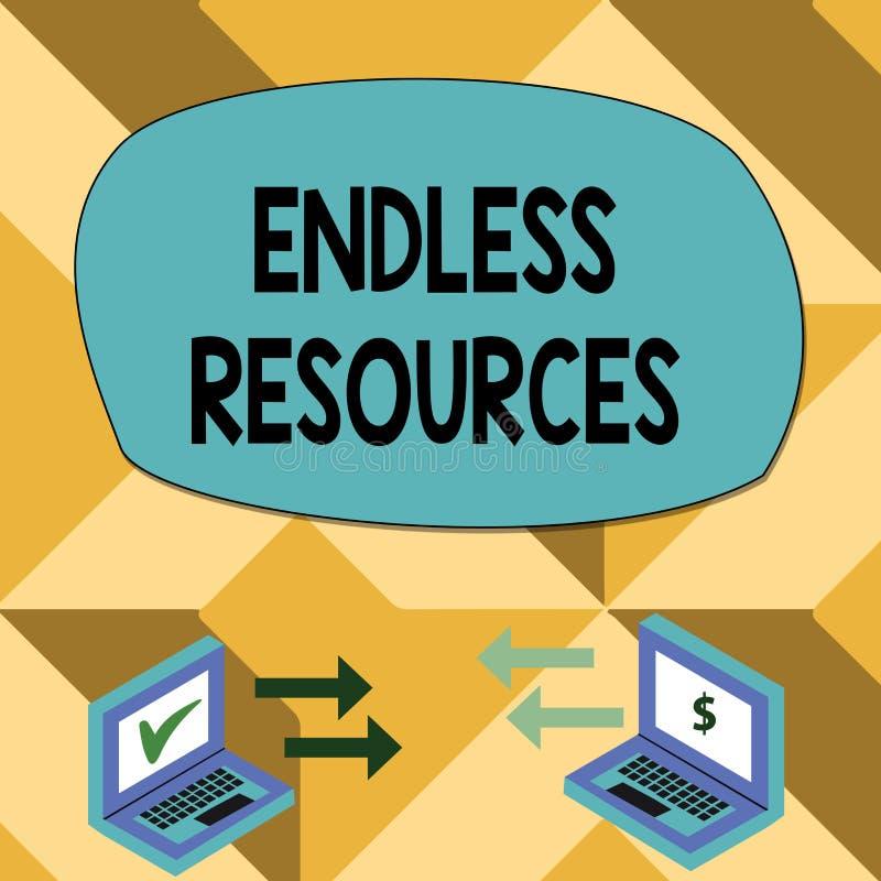 Muestra del texto que muestra recursos sin fin Fuente ilimitada de la foto conceptual de la acción o de la flecha del intercambio ilustración del vector