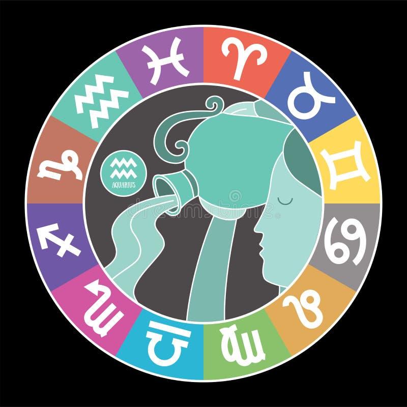 Muestra del zodiaco del acuario Libra, leo, tauro, cáncer, Piscis, virgo, Capricornio, sagitario, aries, géminis, escorpión astro stock de ilustración