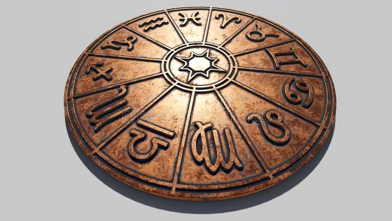 Muestras astrológicas del zodiaco dentro del círculo de cobre del horóscopo imagenes de archivo
