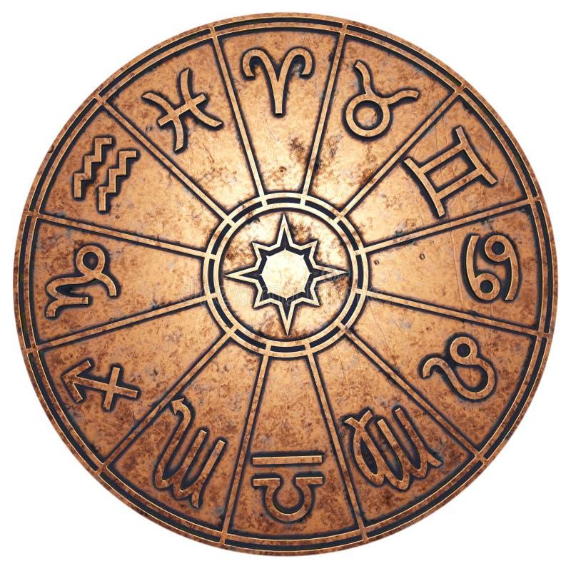 Muestras astrológicas del zodiaco dentro del círculo de cobre del horóscopo fotos de archivo libres de regalías
