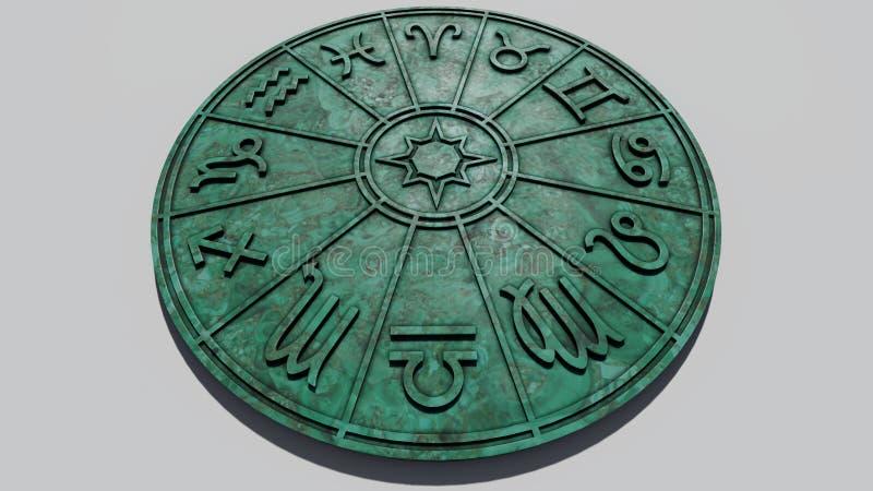 Muestras astrológicas del zodiaco dentro del círculo de mármol verde del horóscopo stock de ilustración