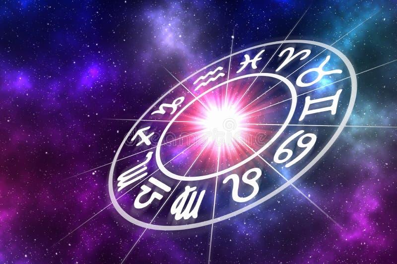 Muestras astrológicas del zodiaco dentro del círculo del horóscopo stock de ilustración
