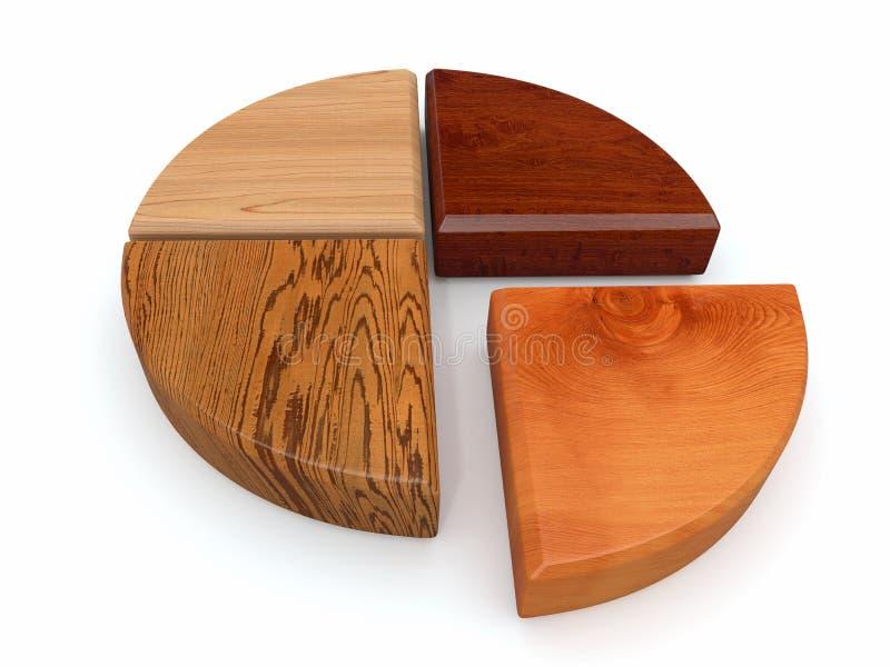 Muestras de diversos tipos de madera libre illustration
