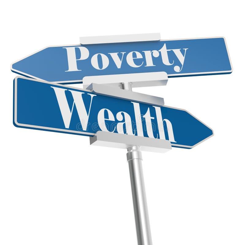 Muestras de la riqueza o de la pobreza libre illustration