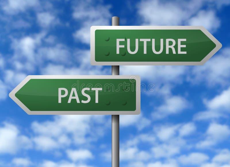 Muestras del futuro y del pasado ilustración del vector