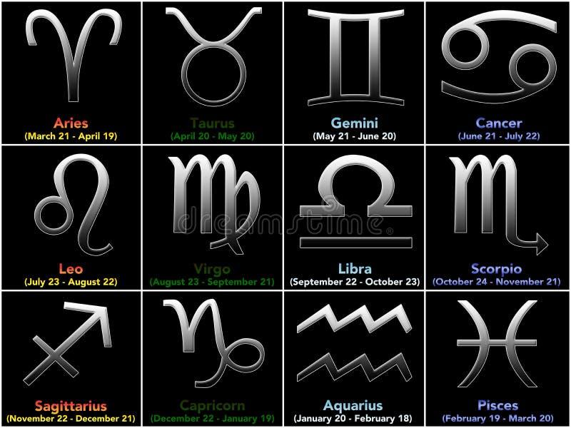 Muestras del zodiaco ilustración del vector