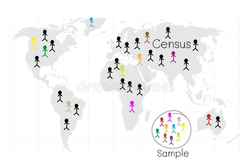 Muestreo de proceso de la investigación de una población objetivo libre illustration