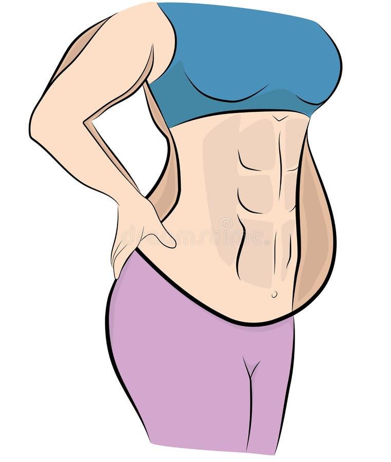 Mujer antes y después del peso que pierde Ilustración del vector stock de ilustración