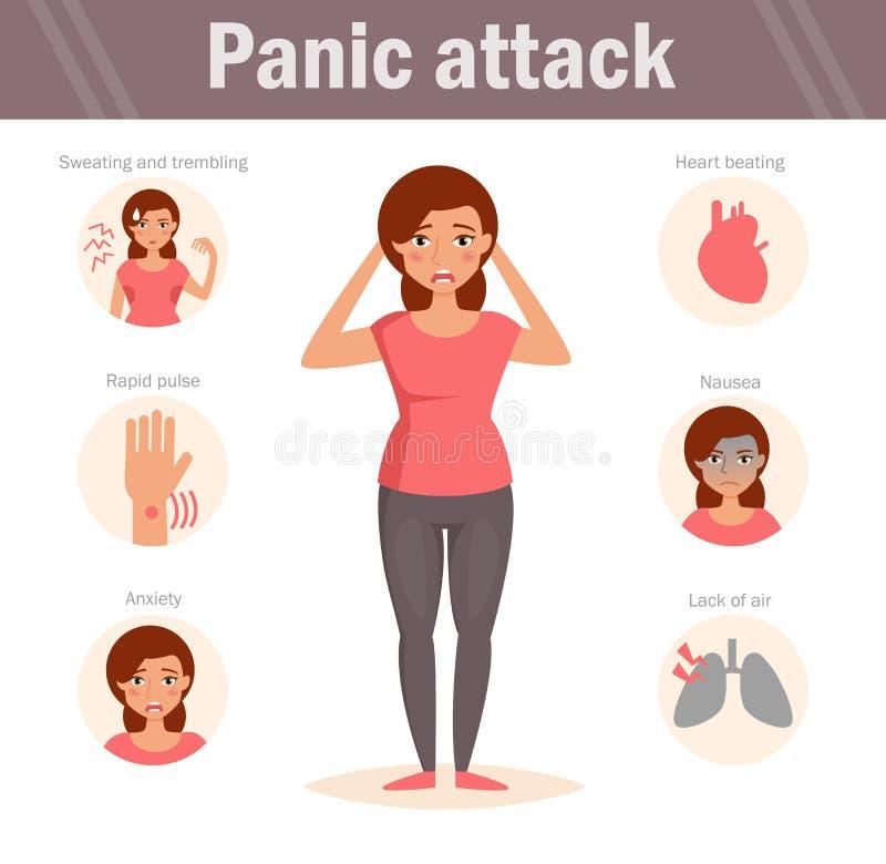 Mujer Ataque de pánico stock de ilustración