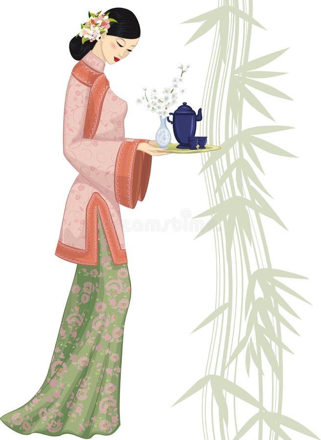 Mujer china con la bandeja stock de ilustración