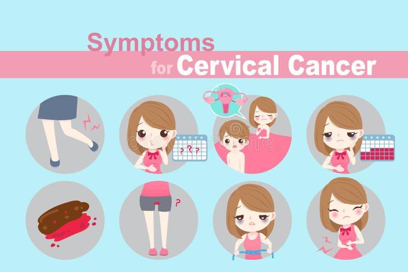 Mujer con el cáncer de cuello del útero libre illustration