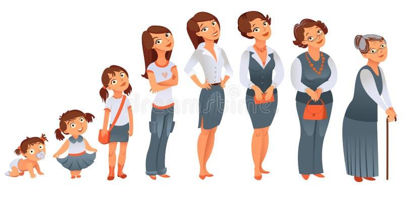 Mujer de las generaciones. Etapas del desarrollo ilustración del vector