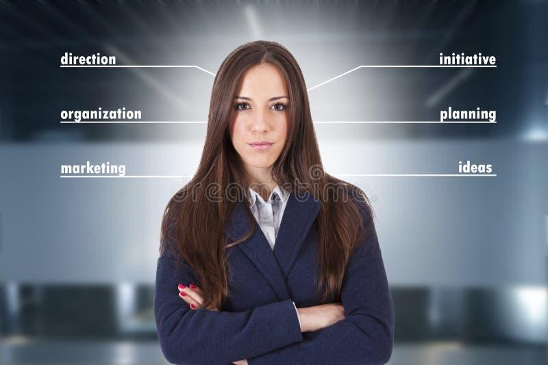 Mujer de negocios con los conceptos imágenes de archivo libres de regalías