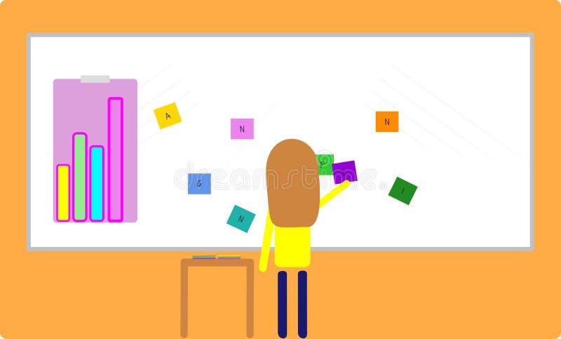 Mujer de negocios que arregla las notas para el crecimiento del negocio imagen de archivo libre de regalías