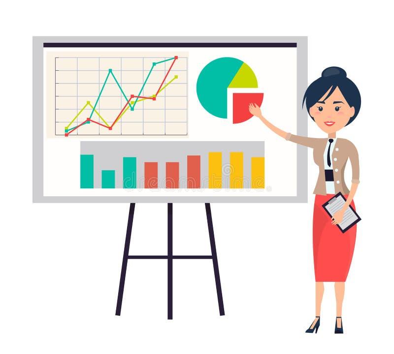Mujer de negocios que hace la presentación cerca de Flipchart libre illustration
