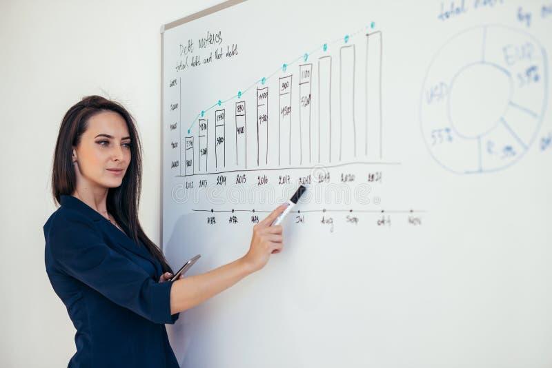 Mujer de negocios que muestra la presentación en el escritorio magnético imagen de archivo libre de regalías