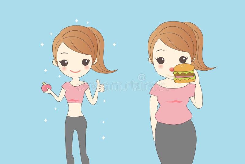 Mujer delgada y mujer gorda libre illustration