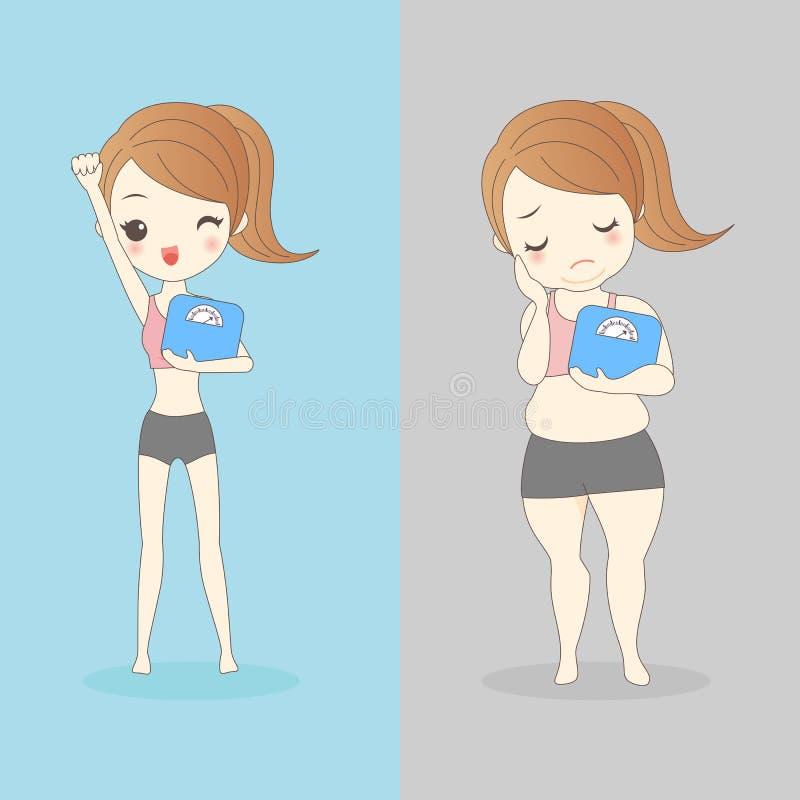 Mujer delgada y mujer gorda ilustración del vector