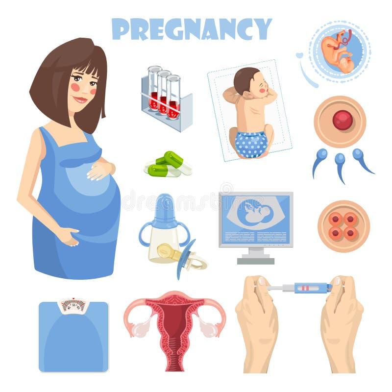 Mujer embarazada con el sistema de etiquetas de la medicina Ejemplo colorido del vector con concepto del embarazo ilustración del vector