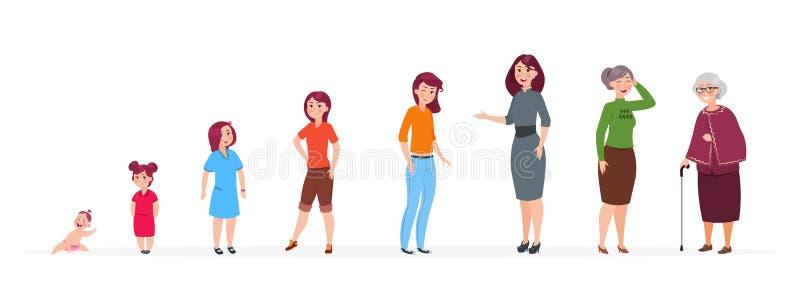 Mujer en diversas edades Adolescente del bebé de la historieta, persona mayor de las mujeres adultas Caracteres de la familia del ilustración del vector