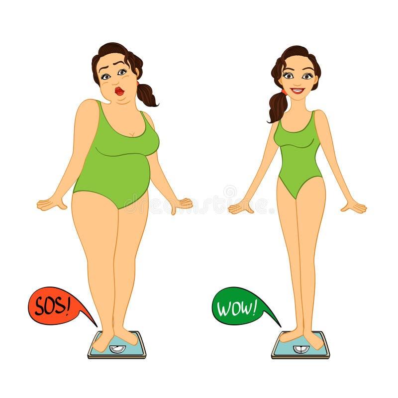 Mujer gorda y delgada en escalas de los pesos libre illustration